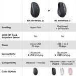 LOGITECH MX Anywhere 3 Wireless Mouse, Graphite (910-005988)