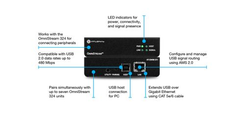 Atlona Host Side USB to IP Adapter (AT-OMNI-311)