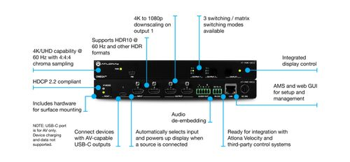 Atlona Omega Matrix Switcher with 2x HDMI and 1x USB-C and 2x HDMI output (AT-OME-SW32)