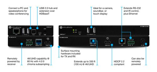 Atlona Omega 4K/UHD HDMI Over HDBaseT TX/RX with USB, Control and PoE (AT-OME-EX-KIT)