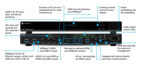 Atlona Omega 6X2 Matrix switcher with 2x HDBaseT inputs, 3x HDMI inputs, 1x USB-C input, 1xHDBaset output, 1x HDMI scaled output, with USB pass through (OME-PS62)