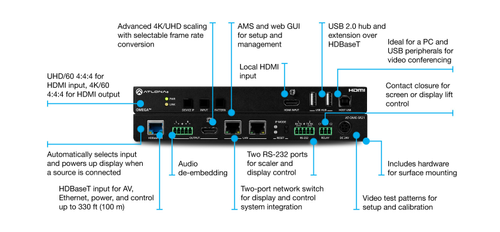 Atlona Omega Soft Video Conferencing HDBaseT receiver with Scaler (OME-SR21)