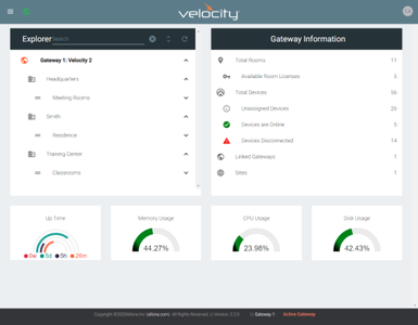 Atlona Atlona Velocity Software Gateway for Control 20 Rooms (AT-VGW-SW)