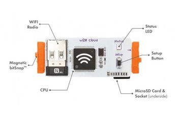 LittleBits CloudBit