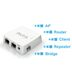 AIP-W512 Wireless Cube Router 802.11N 150Mbps