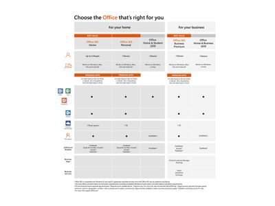 Microsoft Office Home and Student 2019 - Lisens - 1 PC/Mac - Nedlasting - ESD - National Retail, Click-to-Run - Win, Mac - All Languages - Eurosone (79G-05018)